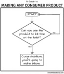 A Guide To Making Any Consumer Product