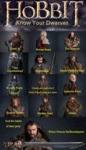 The Hobbit - Know Your Dwarves
