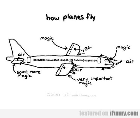 How Planes Fly