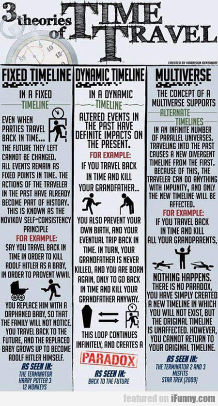 The 3 Theories Of Time Travel