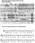 Reading Music Before And After Practice