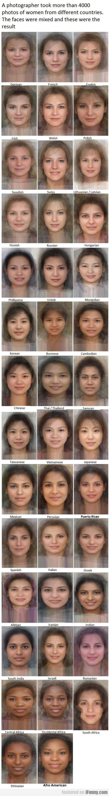 Average Young Woman From Each Country