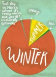 All The Seasons According To The North People