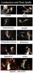 Conductors And Their Spells
