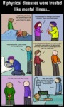 If Physical Diseases Were Treated Like Mental...