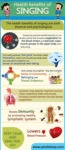 Health Benefits Of Singing