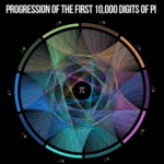Progression Of The First 10,000 Digits Of Pi