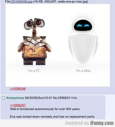 Wall-e Functioned Autonomously For Over 800 Years