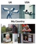 Surveillance In Uk, Usa And My Country