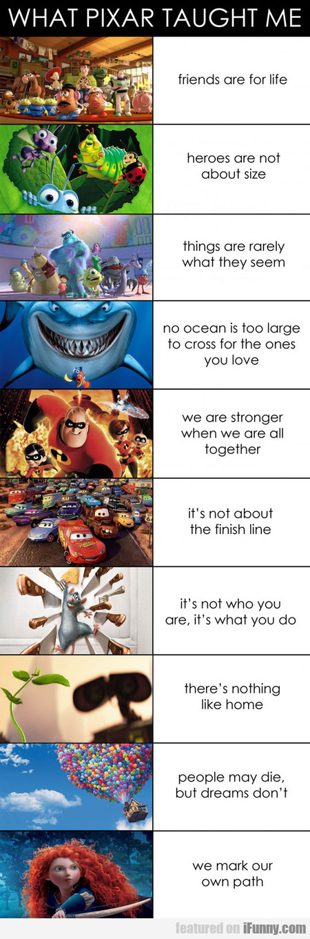 What Pixar Has Taught Me