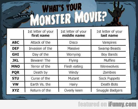 what's your monster movie?