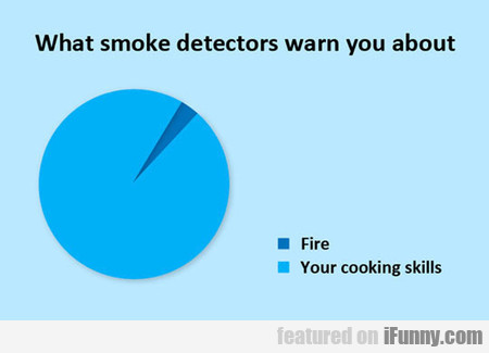 What smoke detectors warn you about