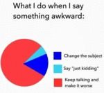 What I Do When I Say Something Awkward
