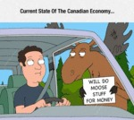 Current State Of The Canadian Economy...