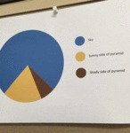 This Pie Chart Is Incredibly Accurate