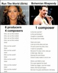 Beyonce - Freddie Mercury Comparison