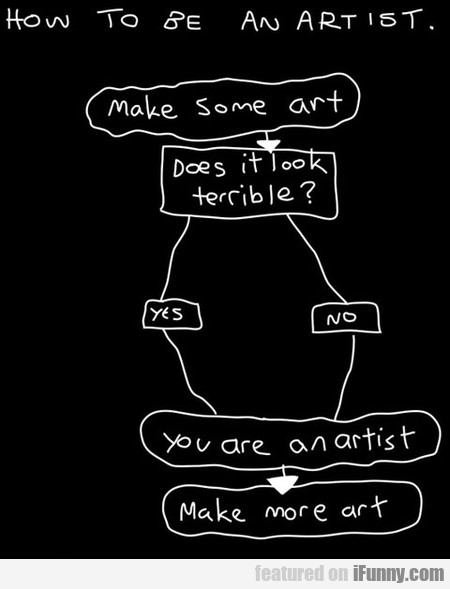 Here's How To Be An Artist