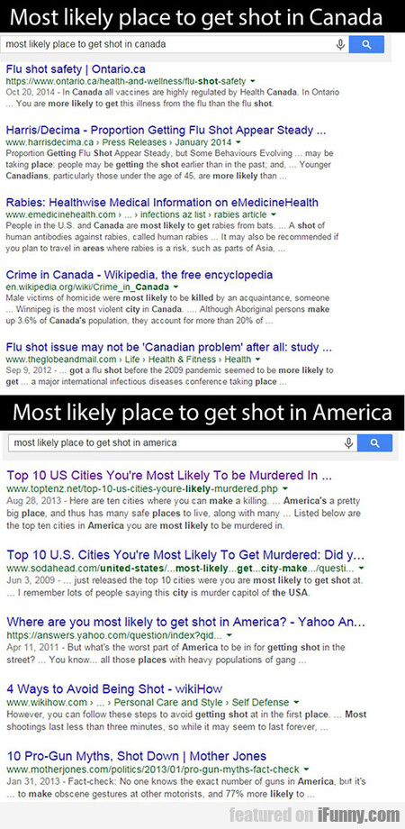 Most likely place to get shot in Canada