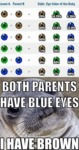 Eye Color Of The Baby