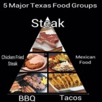 5 Majortexas Food Groups