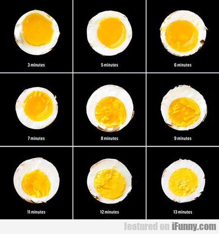 Boiling Eggs? This Will Help You