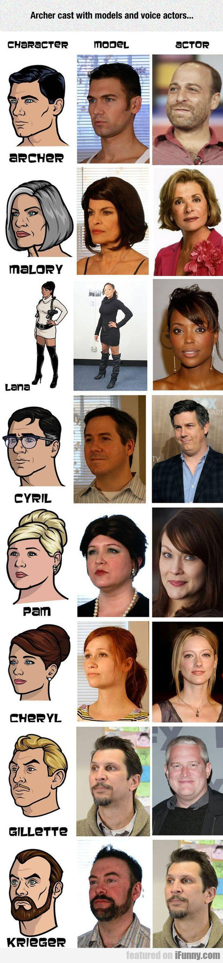 Archer Cast With Models And Voice Actors...