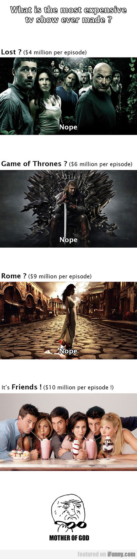The Most Expensive Tv Show Ever Made