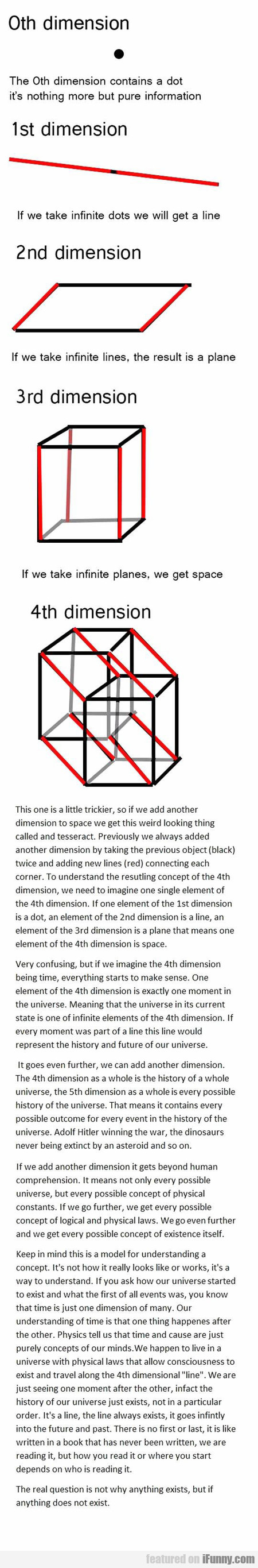 The Thing About Dimensions