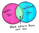 The Place Where Your Bono Can't Live