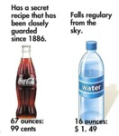 Bottled Soda Vs. Bottled Water