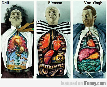 Famous Painters Dissected In Their Own Style