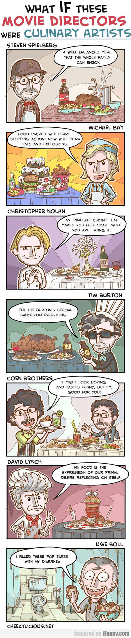 If Famous Movie Directors Were Chefs...