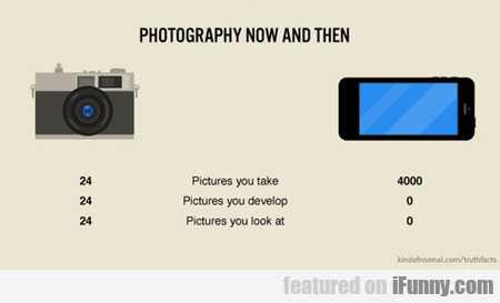 Photography Has Changed