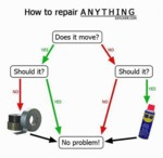 Here's How To Repair Anything