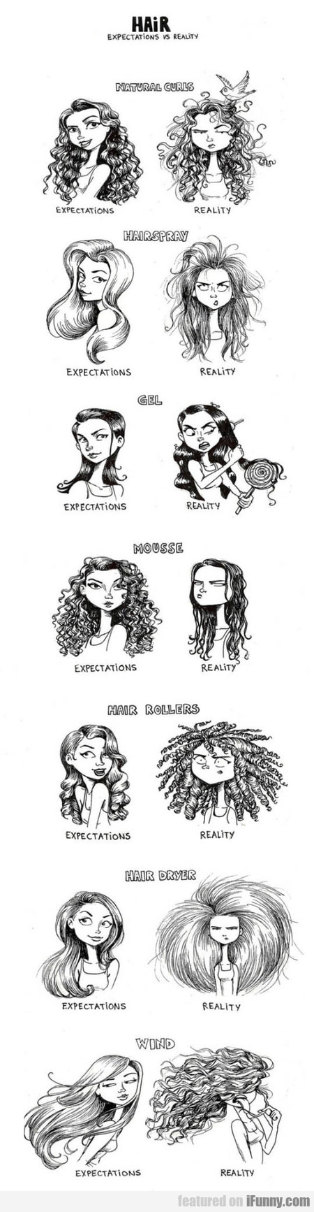 Women's Hair - Expectations Vs. Reality
