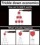 Economics In A Nutshell