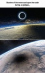 The Marvels Of Space