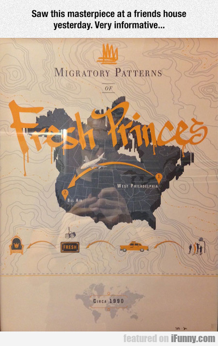 The Migratory Patterns Of Fresh Princes