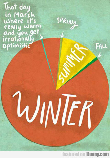 All The Seasons According To The North