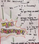 When To Wear Sweatpants