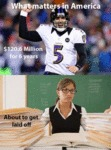 Athletes Vs. Educators