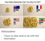 How Many Bananas Can You Buy For $5