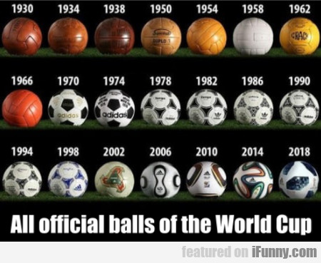 All Official Balls Of The World Cup
