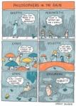 Philosophers In The Rain - Skeptic...