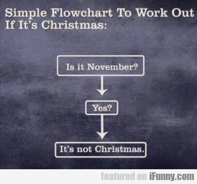 Simple Flowchart To Work Out If It's Christmas...