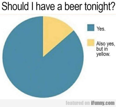 Should I Have A Beer Tonight - Yes...