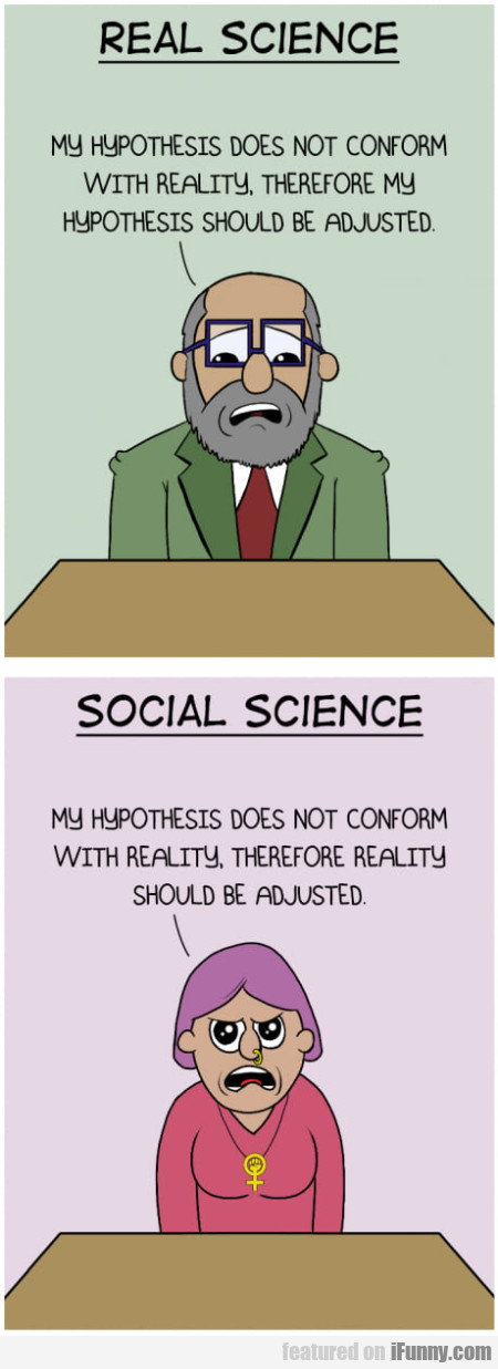 Real Science - My hypothesis does not conform...