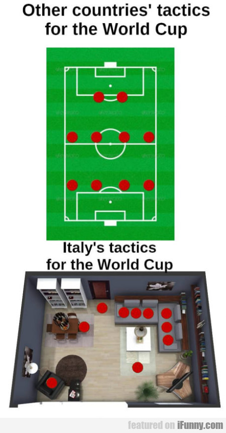 Other Countries' Tactics For The World Cup...