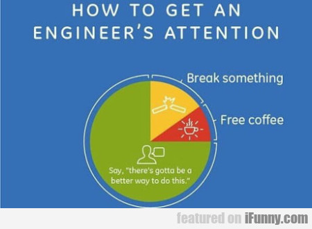 How To Get An Engineer's Attention