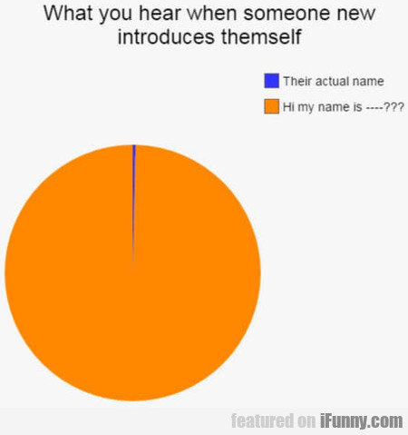 What You Hear When Someone New Introduces...